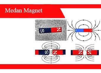Medan-magnet-sifat-jenis-sifat-kegunaan-efek-dan-metode
